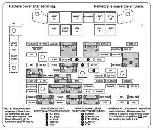 HUMMER H2 (2002  2003)  fuse box diagram  Auto Genius