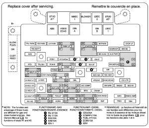HUMMER H2 (2004)  fuse box diagram  Auto Genius