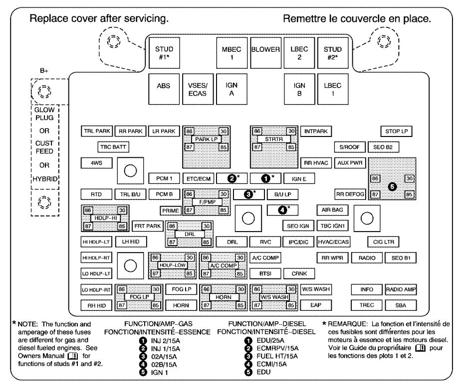 chevy trailer wiring harness diagram for single phase reversible motor hummer h2 (2005) - fuse box auto genius
