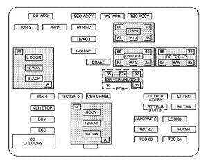 hummer h2 2005 - fuse box diagram