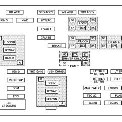 2003 Dodge Ram Trailer Brake Wiring Diagram 2007 Hayabusa Hummer H2 (2005) - Fuse Box Auto Genius