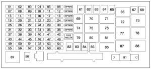 Hummer H3 (2007)  fuse box diagram  Auto Genius