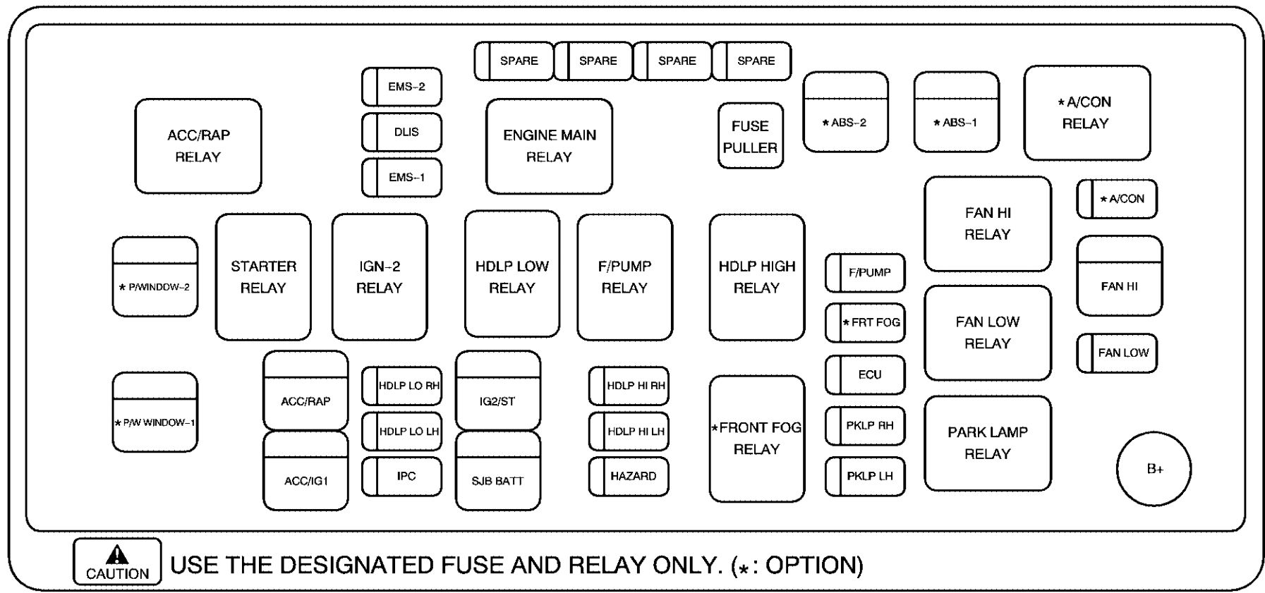 Fuse Panel Diagram For 2005 Chevy Aveo