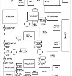 2009 g5 fuse box free wiring diagram for you u2022 for a 2000 lincoln navigator fuse box pontiac fuse box layout [ 737 x 1598 Pixel ]