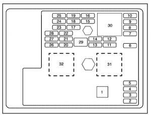 Fine 2007 Pontiac G5 Fuse Block Diagram Basic Electronics Wiring Diagram Wiring Digital Resources Caliashwinbiharinl