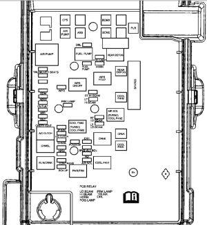Pontiac G5 (2008)  fuse box diagram  Auto Genius