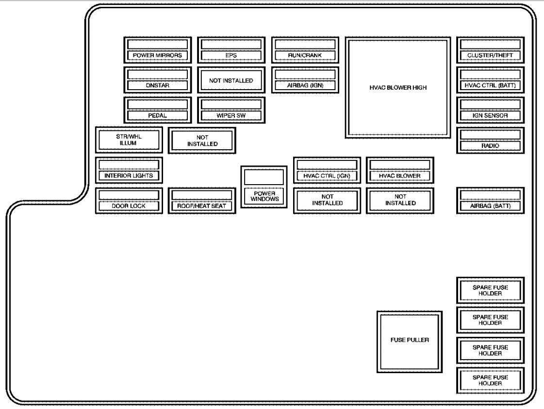 2010 Pontiac G6 Fuse Box Diagram Detailed Wiring Diagrams 2009 Jeep Grand Cherokee 2005 Interior