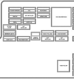 2008 chevy equinox fuse box diagram wiring diagram u2022 [ 1121 x 844 Pixel ]