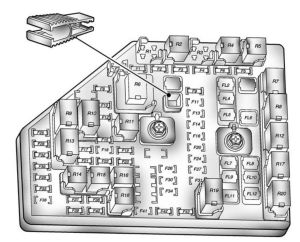 Pontiac G8 (2008)  fuse box diagram  Auto Genius