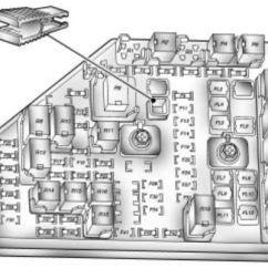 Renault Megane Window Motor Wiring Diagram 2002 Chevy Cavalier Factory Radio Pontiac G8 2009 Fuse Box Auto Genius