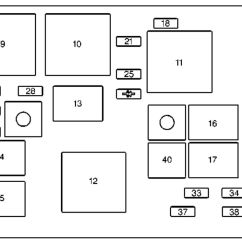 2004 Pontiac Grand Prix Dash Wiring Diagram Set Notation And Venn 99 Sunfire Fuse Box Idthhi Danielaharde De For 1999 All Data Rh 1 14 19 Feuerwehr Randegg