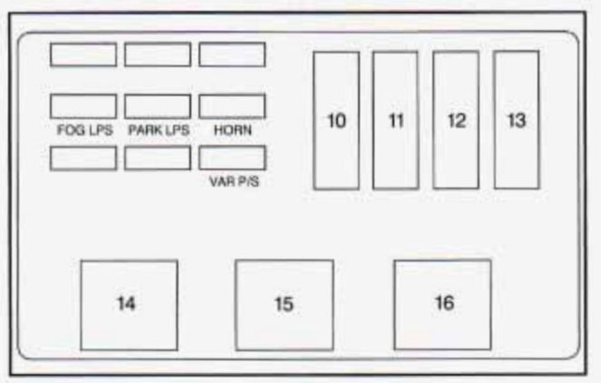 1995 Pontiac Grand Prix Fuse Box : 32 Wiring Diagram