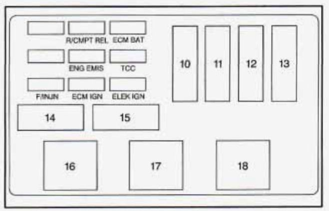 Fuse Box Pontiac Grand Prix Srs : 31 Wiring Diagram Images