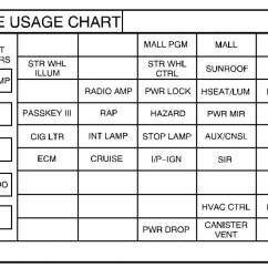 2004 Pontiac Grand Prix Dash Wiring Diagram Precedence Example Network 04 Fuse Box Online2002 Also