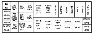 Pontiac GTO (2004  2006)  fuse box diagram  Auto Genius