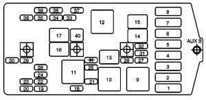 Pontiac Montana (2001)  fuse box diagram  Auto Genius