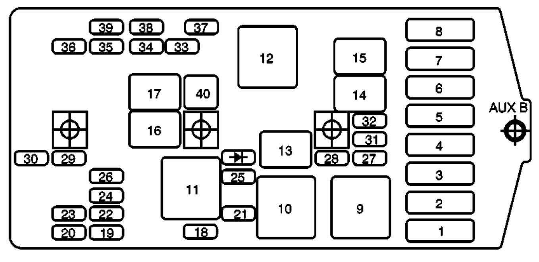 pontiac montana fuse box diagram
