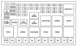 Pontiac Montana SV6 (2005  2006)  fuse box diagram