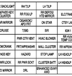 pontiac montana 2003 2005 fuse box diagram auto genius 2003 volvo v40 headlight wiring diagram 2003 [ 1195 x 702 Pixel ]