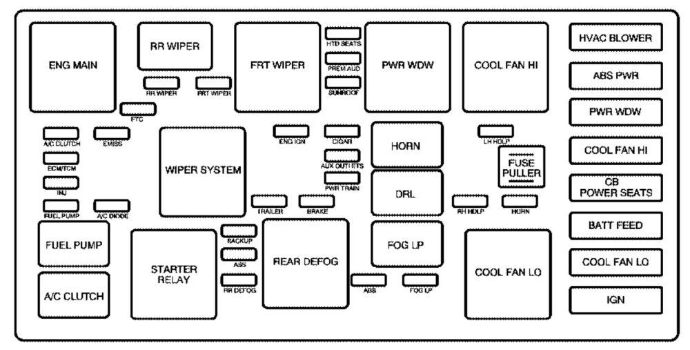 medium resolution of 2006 lotus fuse box wiring diagram rows 2006 lotus fuse box