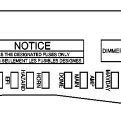 pontiac fuse panel diagram data schematic diagram fuse box in 2003 pontiac bonneville [ 1538 x 545 Pixel ]