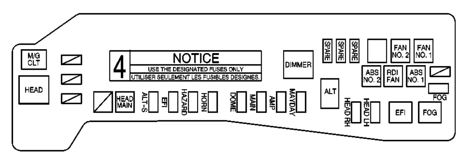 hight resolution of pontiac sunfire fuse box location wiring diagram 2005 pontiac sunfire fuse box interior