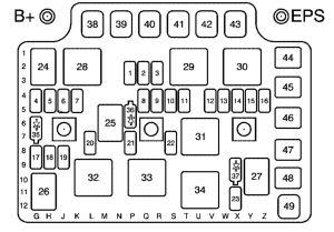Saturn ION (2003  2004)  fuse box diagram  Auto Genius