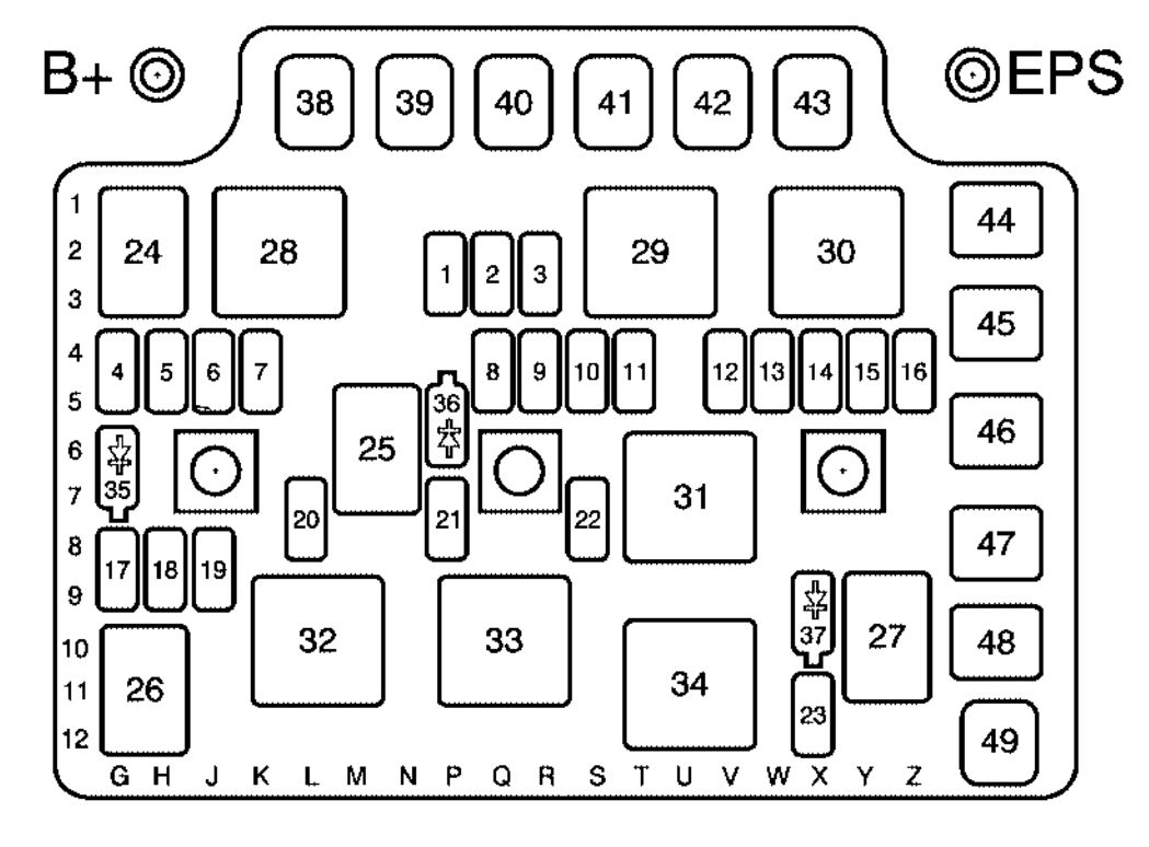 Saturn ion 2005 fuse box diagram