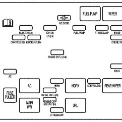 1998 Saturn Sl2 Stereo Wiring Diagram 2004 Ford Explorer Fuse Box 21025034 : 24 Images - Diagrams | Creativeand.co
