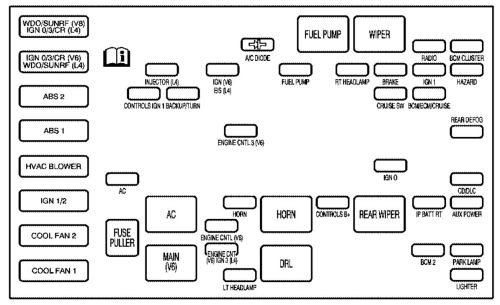 small resolution of 2001 saturn sc2 fuse box diagram 32 wiring diagram 2005 saturn ion wiring diagram 2005 saturn