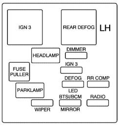 saturn l series 1999 2004 fuses box diagram [ 683 x 690 Pixel ]