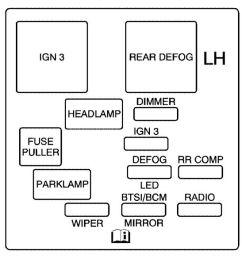 saturn l series 2005 fuses box diagram [ 570 x 583 Pixel ]