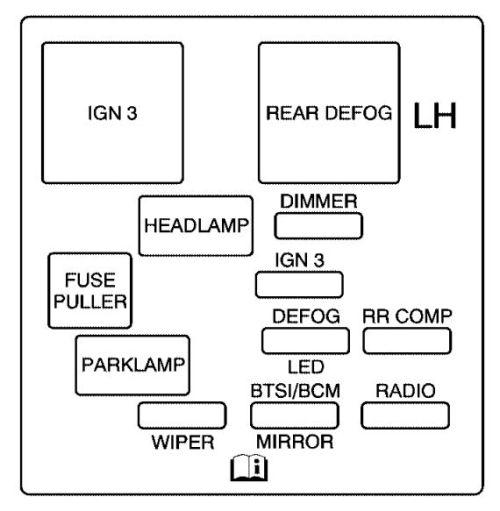 small resolution of saturn l series 2005 fuses box diagram