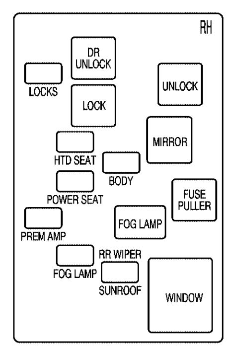 2002 Saturn L200 Underhood Fuse Box Diagram : 43 Wiring