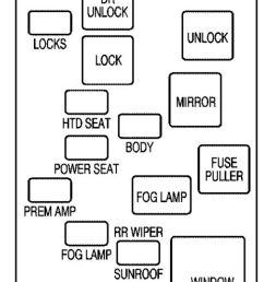 saturn l series 1999 2004 fuses box diagram [ 461 x 707 Pixel ]