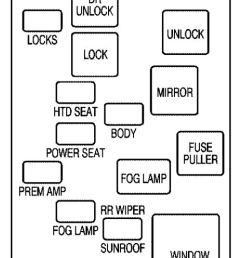 saturn l series 2005 fuses box diagram [ 466 x 704 Pixel ]