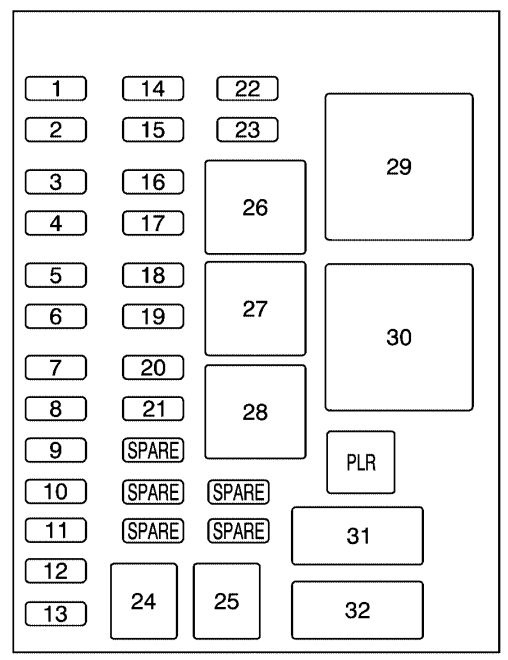 Circuit Electric For Guide: 2007 saturn ion fuse box diagram