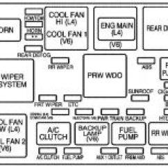 2001 Dodge Grand Caravan Fuse Box Diagram 2000 Lincoln Ls V8 Engine Saturn Vue 2004 Auto Genius