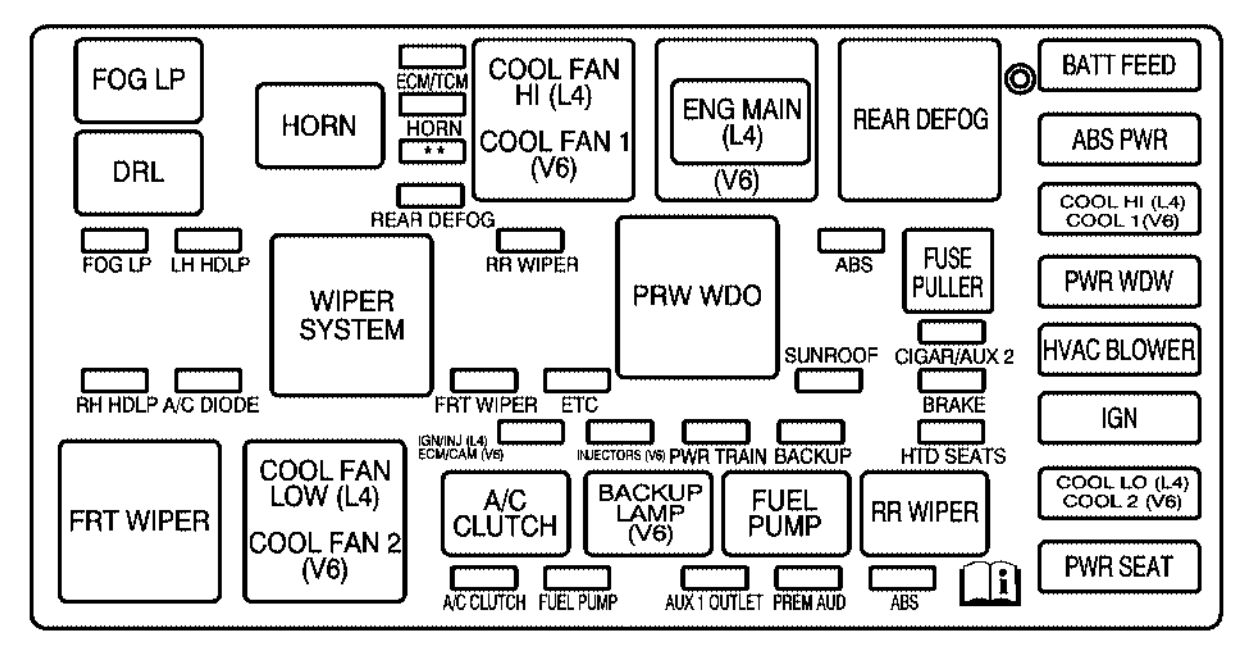 saturn vue 2005 2007 fuse box diagram