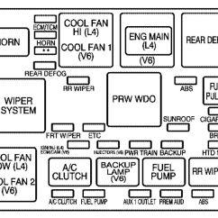 2003 Saturn Vue Horn Wiring Diagram Inside A Lima Bean (2005 - 2007) Fuse Box Auto Genius