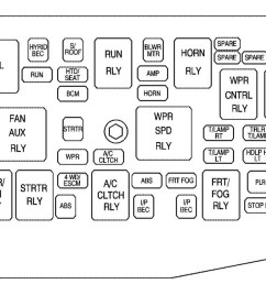 saturn vue 2008 2010 fuse box diagram [ 1551 x 650 Pixel ]