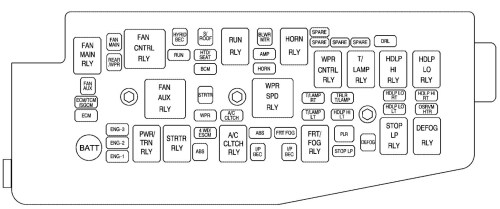 small resolution of saturn vue 2008 2010 fuse box diagram