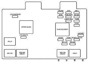 Wiring Diagram PDF: 2002 Saturn Sc2 Fuse Box Diagram