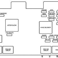 2002 Saturn Sl2 Radio Wiring Diagram Notifier Duct Detector Vue (2001 - 2004) Fuse Box Auto Genius