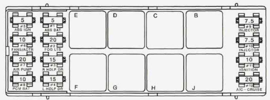 1996 firebird fuse box diagram