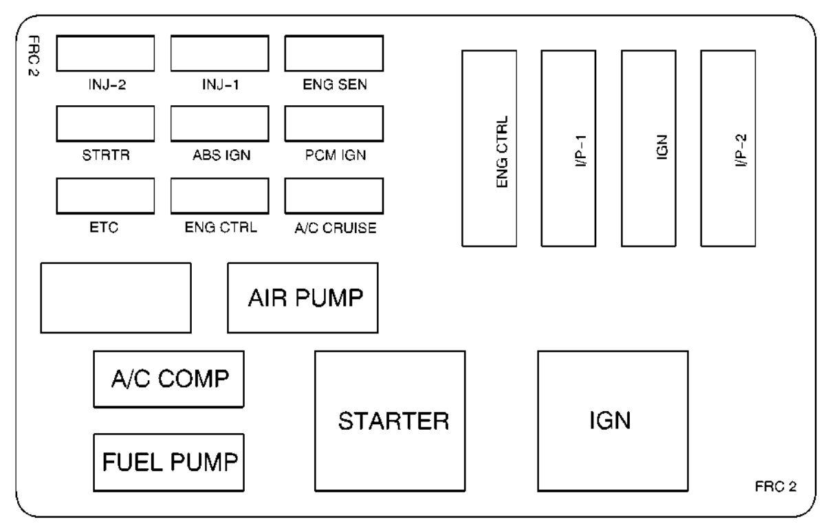 citroen c5 airbag wiring diagram lewis dot covalent bonds pontiac firebird 1999 2002 fuse box auto genius and relay center 2