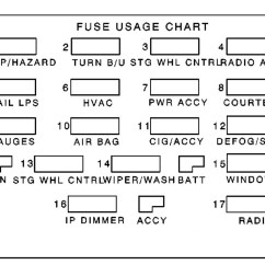 2000 Chevy Blazer Headlight Wiring Diagram 1992 Dodge Dakota Fuel Pump Pontiac Firebird (1999 - 2002) Fuse Box Auto Genius