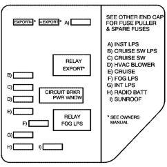 Pontiac Vibe Radio Wiring Diagram Ge Sub Panel Grand Am (2001 - 2004) Fuse Box Auto Genius