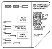 Pontiac Grand Am (2001 - 2004) - fuse box diagram - Auto ...