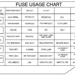 2001 Pontiac Montana Engine Diagram Klf220 Wiring 1999 Fuse Box Auto Genius